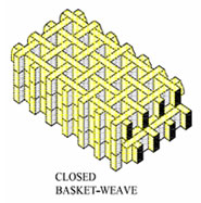 Glass Checker Closed Basket Weave