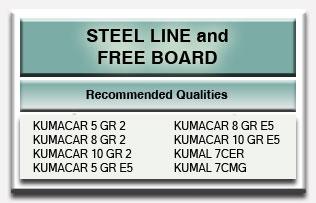 Steel Casting Ladle AMC-MgO-C Steel Line Free Board